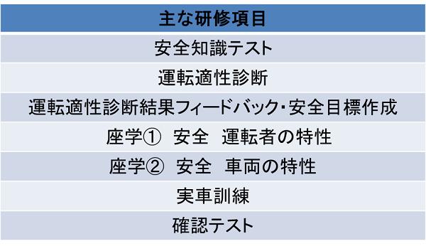 プログラム.png