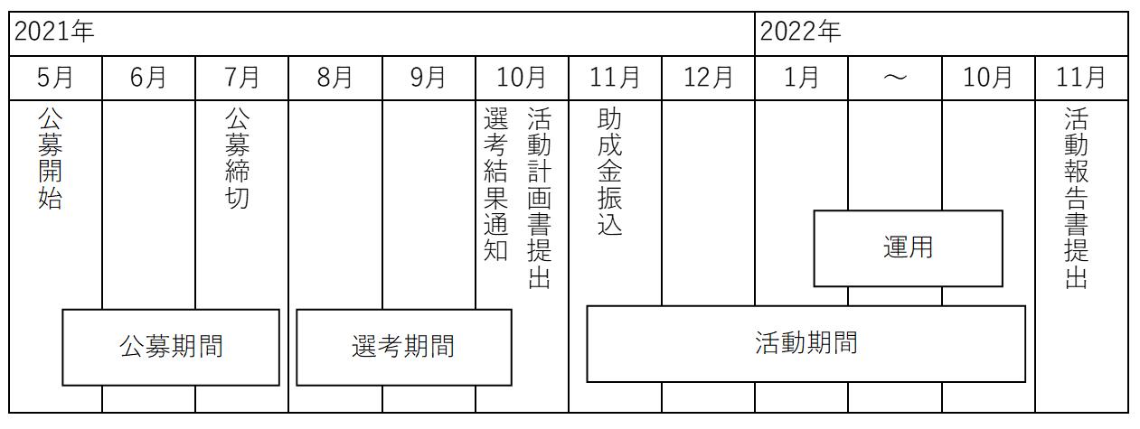 グリーンファンド用スケジュール2.png