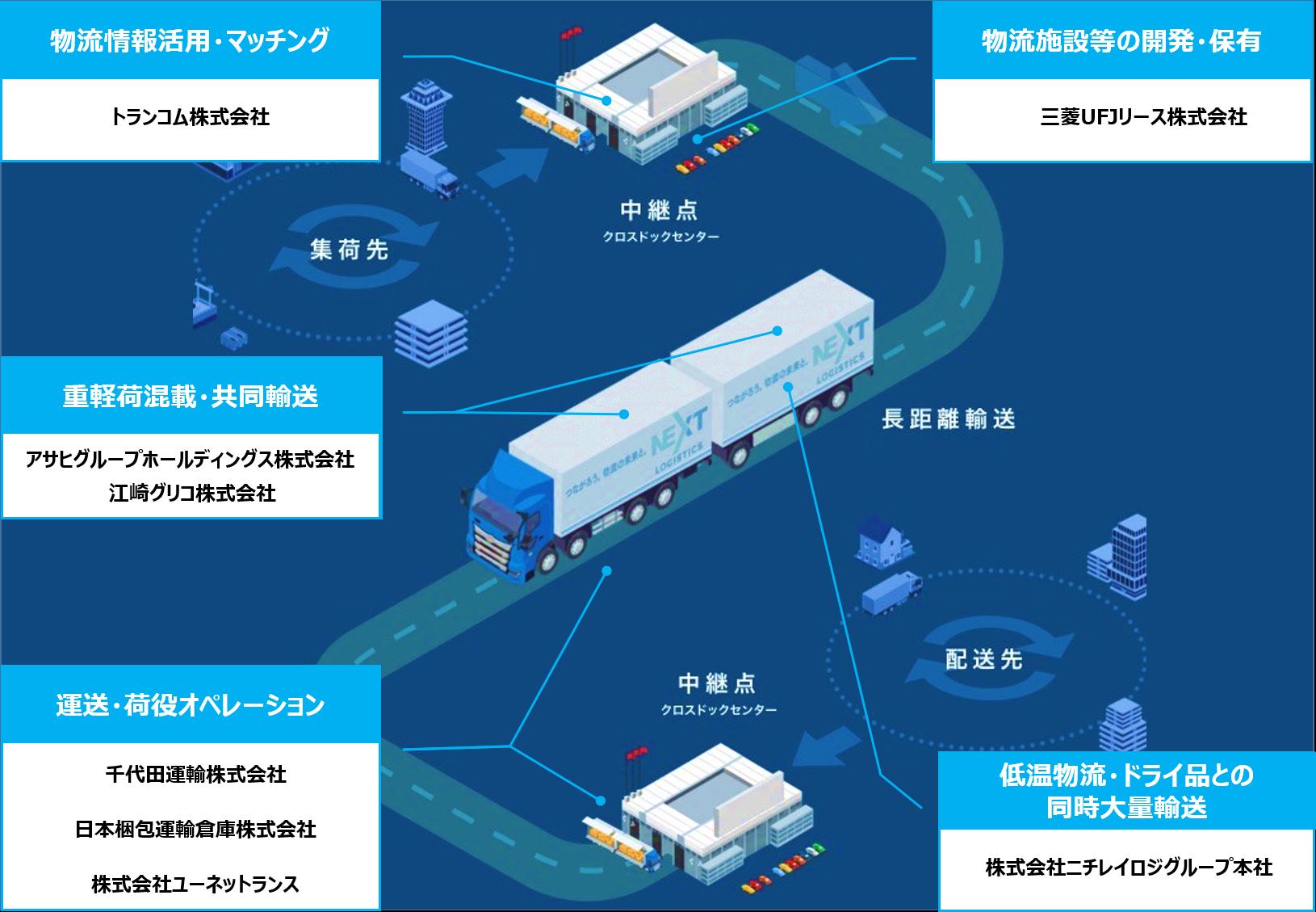 NLJ物流環境負荷軽減技術開発賞.png
