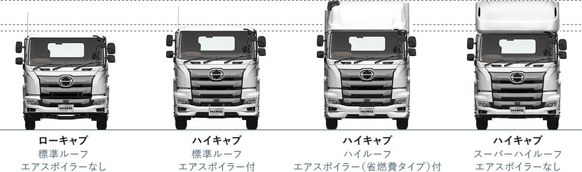 ラインアップ | 日野プロフィア | 日野自動車 燃費性能 積載性能/架装性能 安全性能 快適性